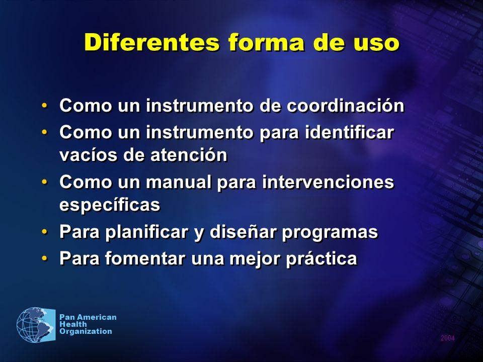 Diferentes forma de uso