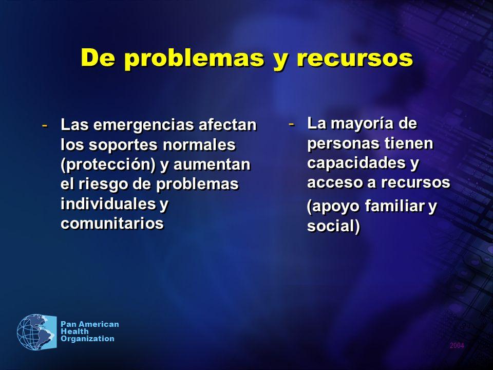De problemas y recursos