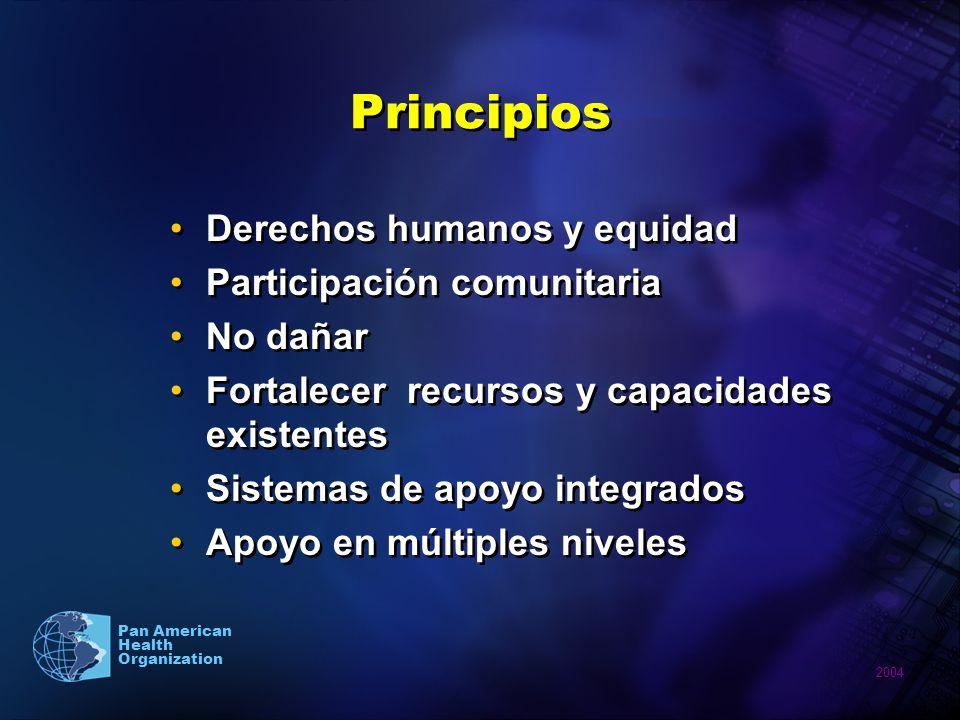 Principios Derechos humanos y equidad Participación comunitaria