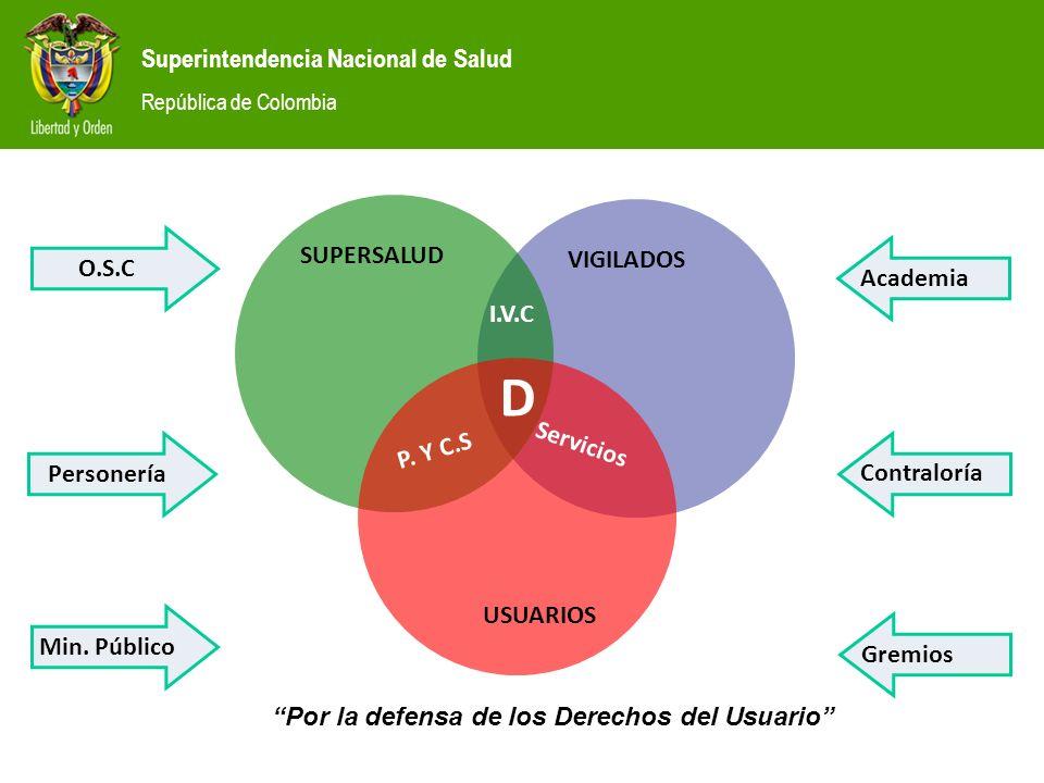 D SUPERSALUD VIGILADOS O.S.C Academia I.V.C Servicios P. Y C.S