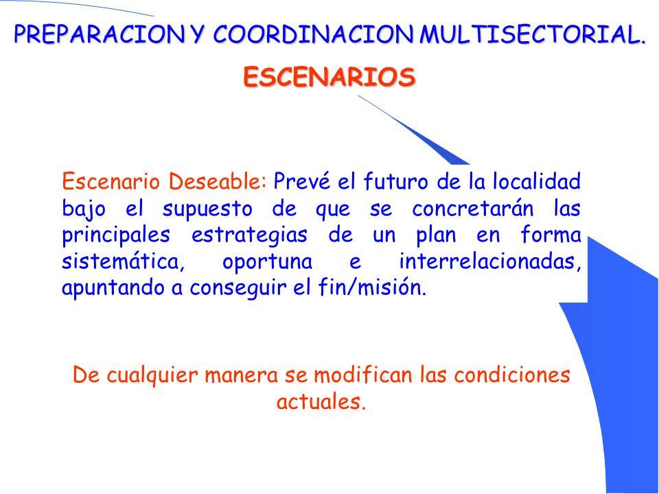 ESCENARIOS PREPARACION Y COORDINACION MULTISECTORIAL.