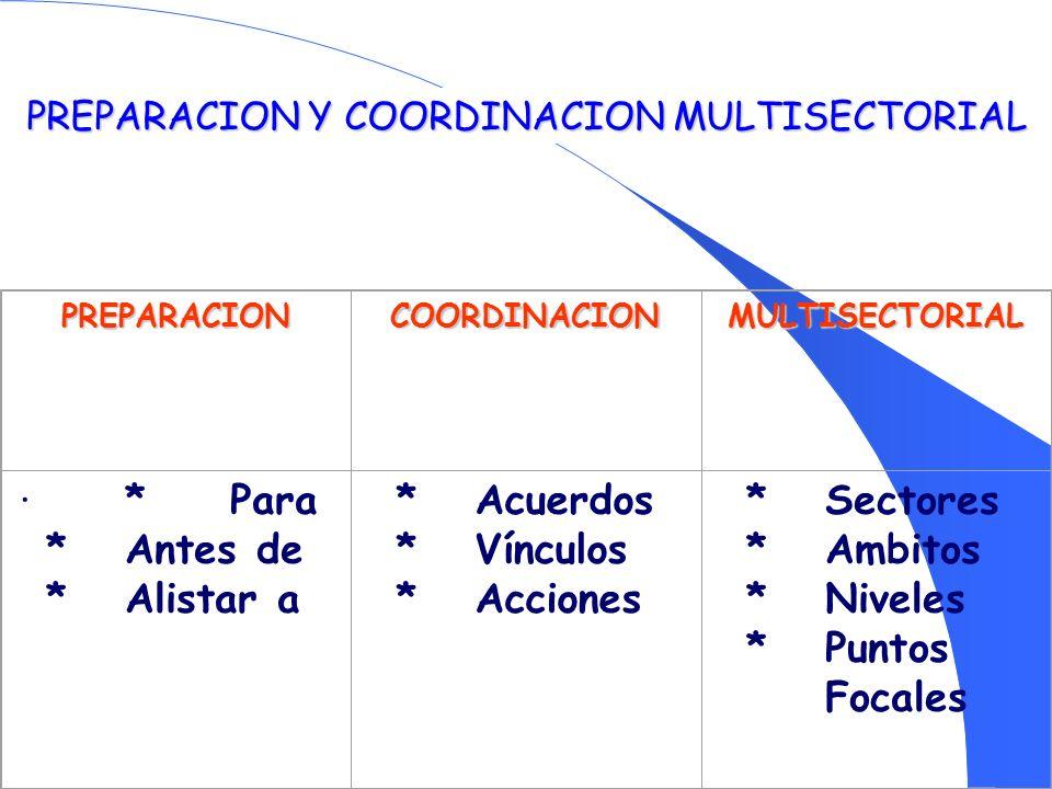 PREPARACION Y COORDINACION MULTISECTORIAL