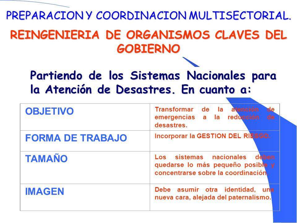 REINGENIERIA DE ORGANISMOS CLAVES DEL GOBIERNO