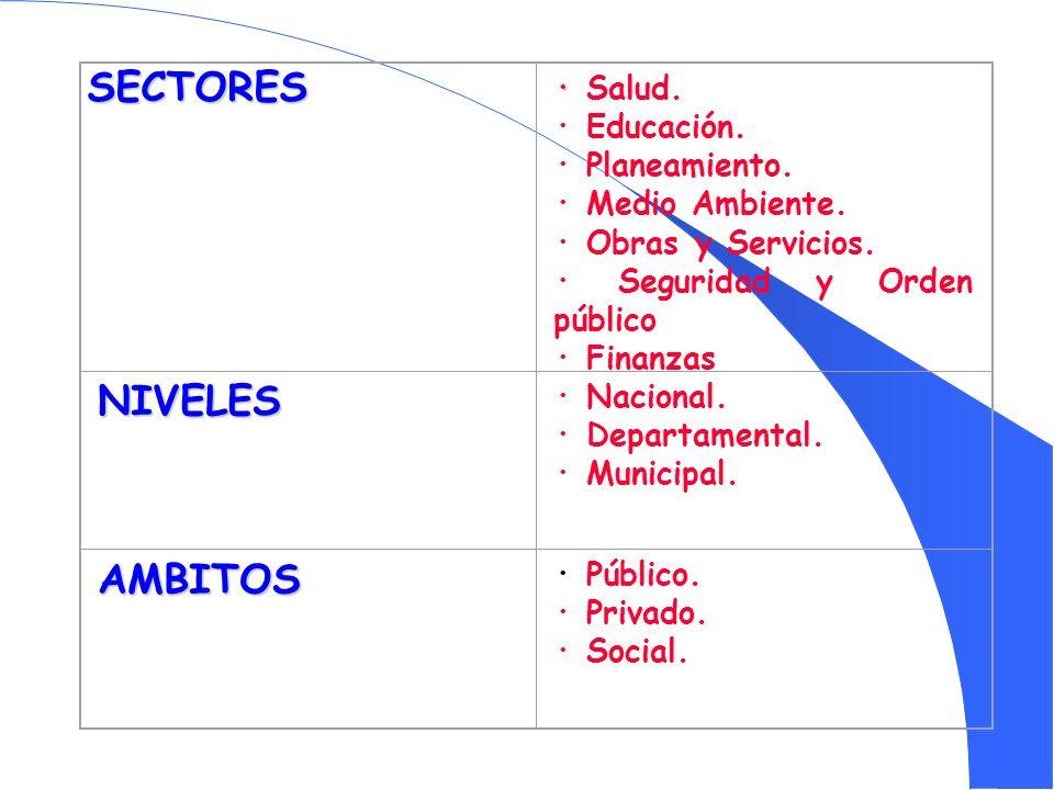 SECTORES NIVELES AMBITOS · Salud. · Educación. · Planeamiento.