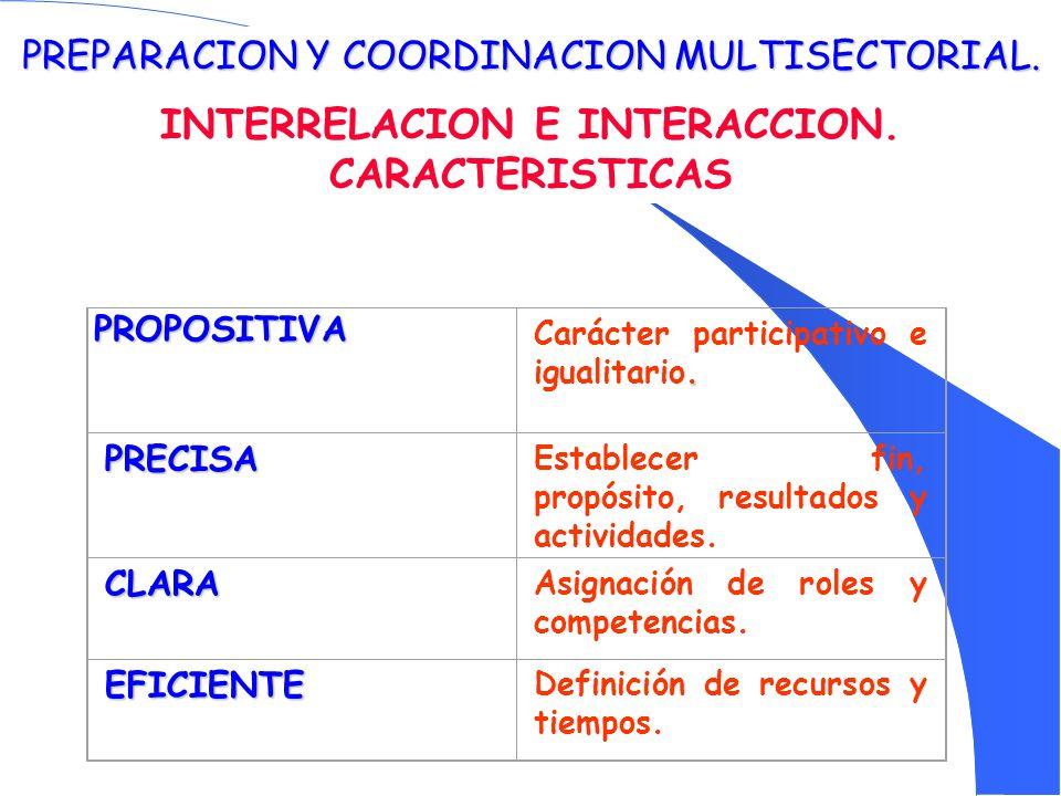 INTERRELACION E INTERACCION.