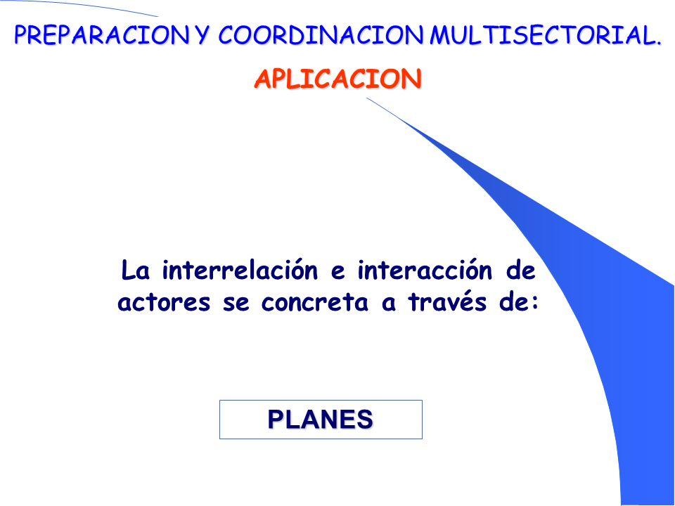 La interrelación e interacción de actores se concreta a través de:
