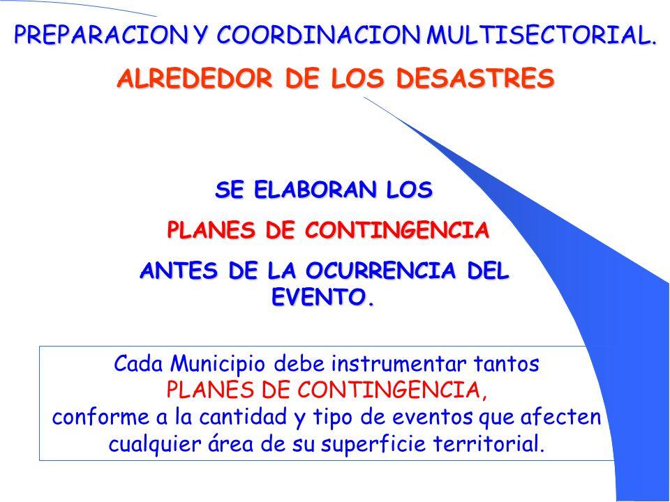 ALREDEDOR DE LOS DESASTRES