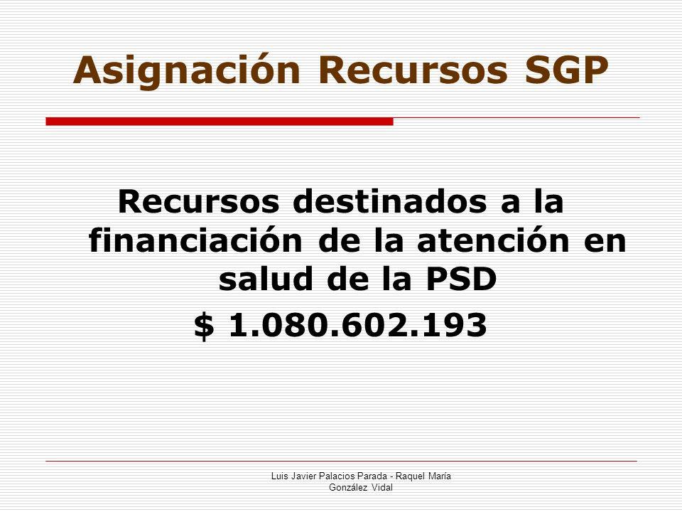 Asignación Recursos SGP