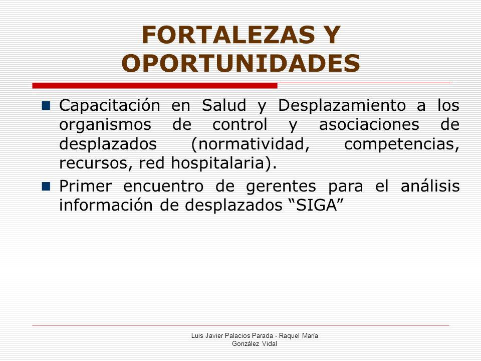 FORTALEZAS Y OPORTUNIDADES