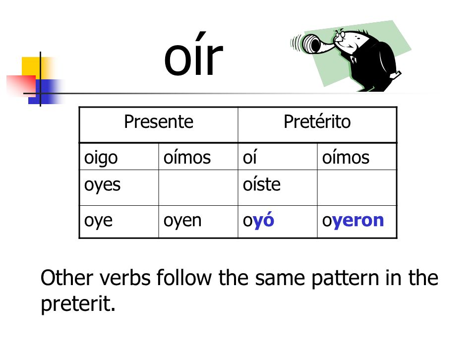 oír Other verbs follow the same pattern in the preterit. Presente