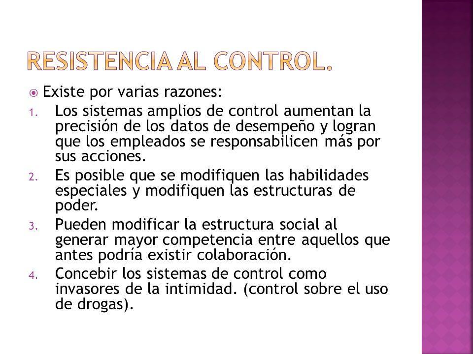 Resistencia al control.
