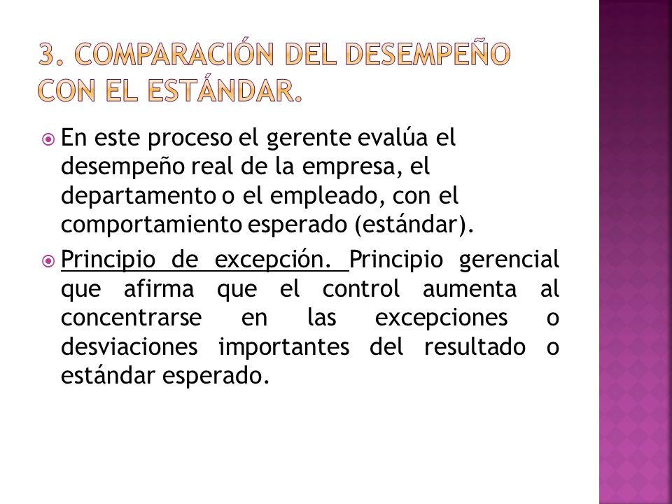 3. Comparación del desempeño con el estándar.