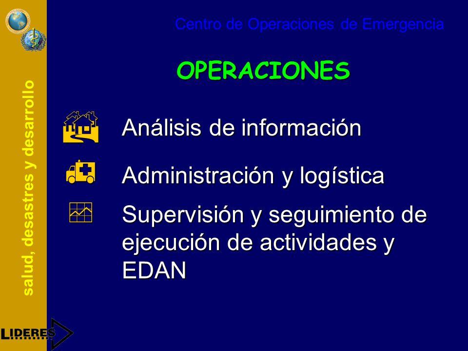 Análisis de información Administración y logística