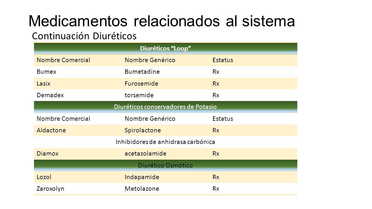 vibrox doxycycline 100mg