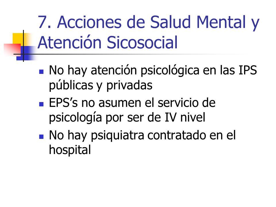 7. Acciones de Salud Mental y Atención Sicosocial