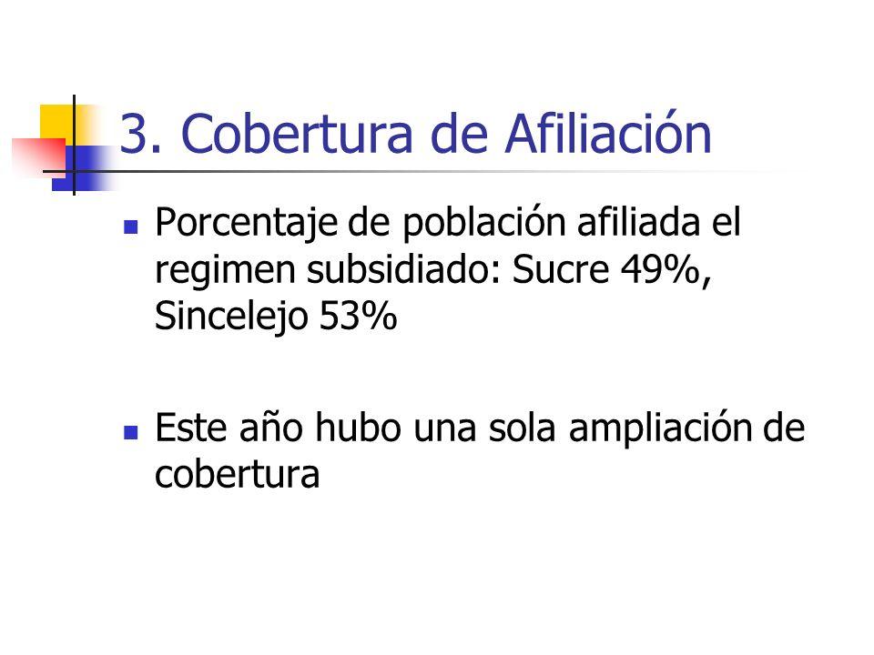 3. Cobertura de Afiliación