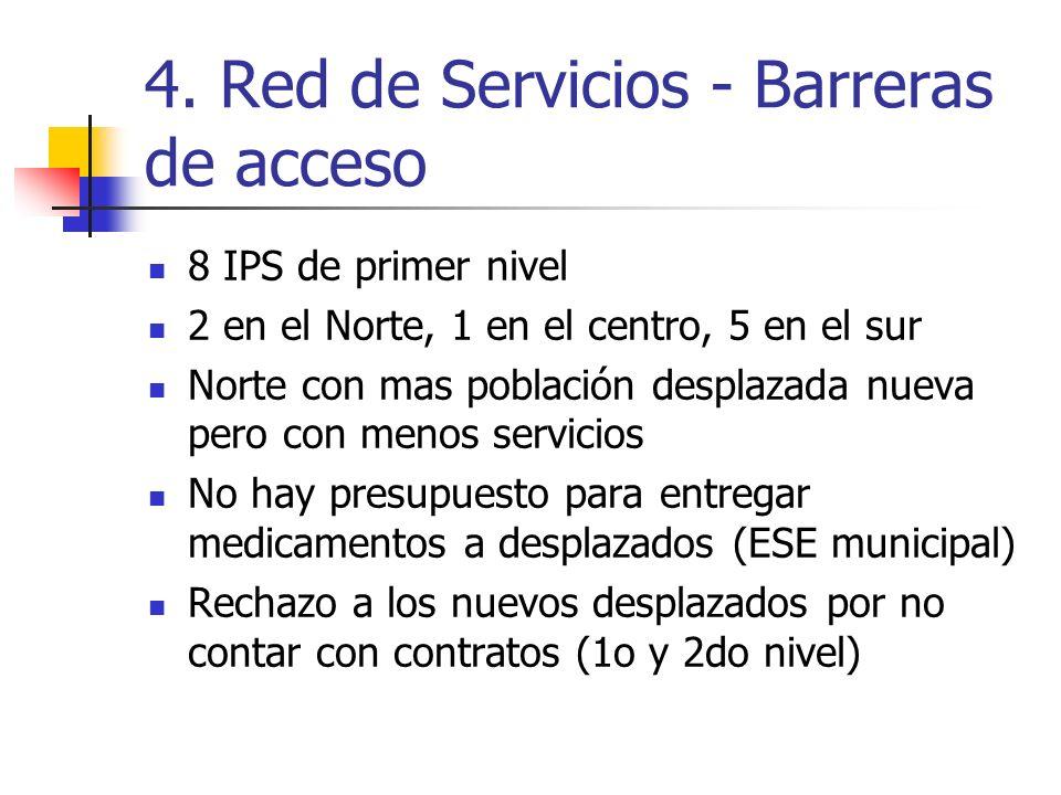 4. Red de Servicios - Barreras de acceso
