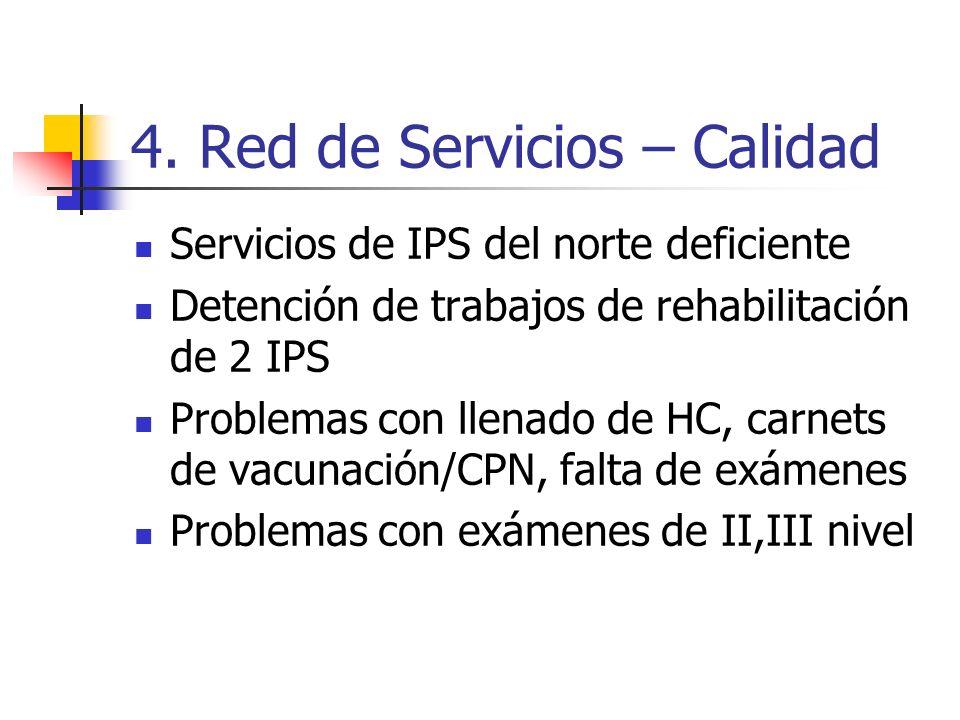 4. Red de Servicios – Calidad