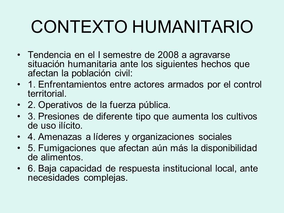 CONTEXTO HUMANITARIO Tendencia en el I semestre de 2008 a agravarse situación humanitaria ante los siguientes hechos que afectan la población civil: