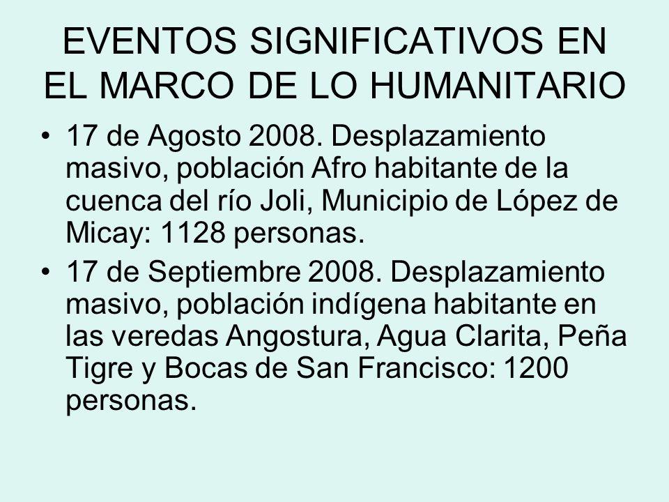 EVENTOS SIGNIFICATIVOS EN EL MARCO DE LO HUMANITARIO