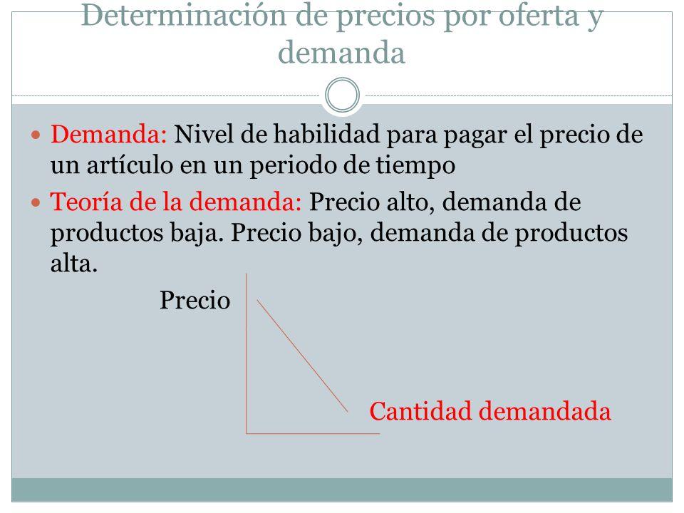 Determinación de precios por oferta y demanda