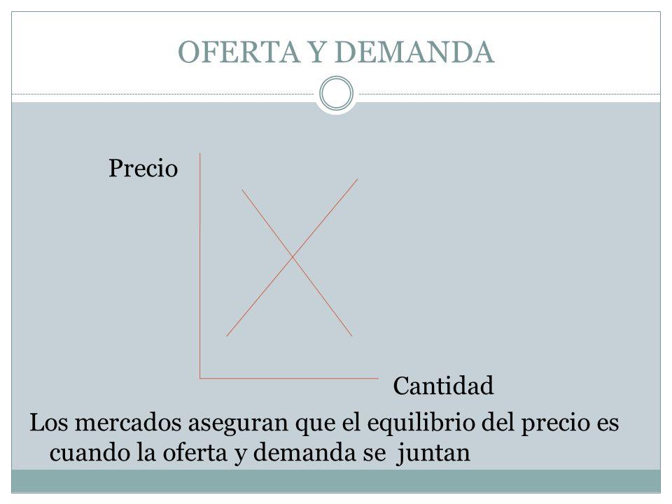 OFERTA Y DEMANDA Precio Cantidad