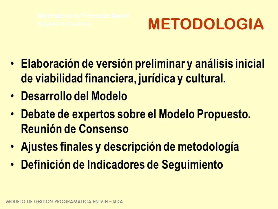METODOLOGIA Elaboración de versión preliminar y análisis inicial de viabilidad financiera, jurídica y cultural.