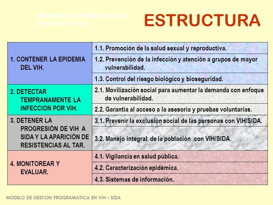 ESTRUCTURA 1. CONTENER LA EPIDEMIA DEL VIH.