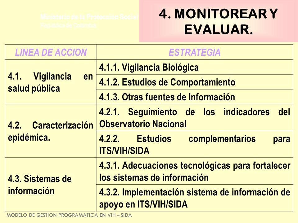 4. MONITOREAR Y EVALUAR. LINEA DE ACCION ESTRATEGIA