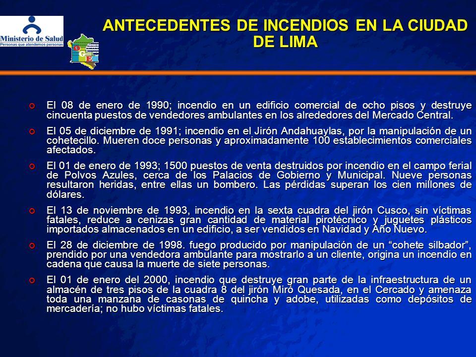 ANTECEDENTES DE INCENDIOS EN LA CIUDAD DE LIMA