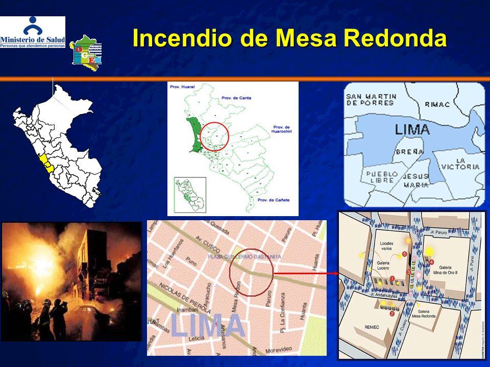 Incendio de Mesa Redonda