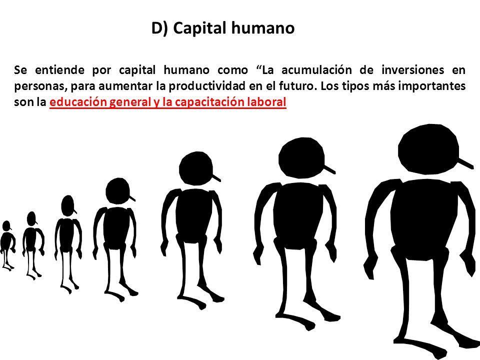 D) Capital humano
