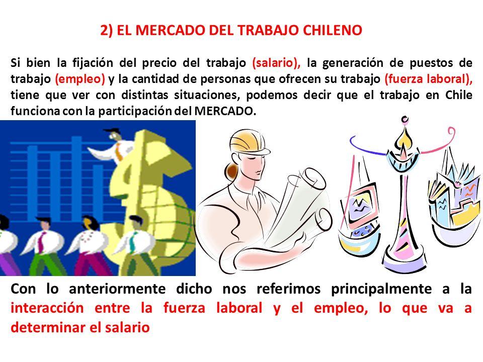 2) EL MERCADO DEL TRABAJO CHILENO