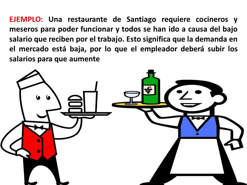 EJEMPLO: Una restaurante de Santiago requiere cocineros y meseros para poder funcionar y todos se han ido a causa del bajo salario que reciben por el trabajo.