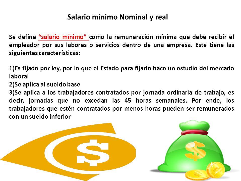 Salario mínimo Nominal y real
