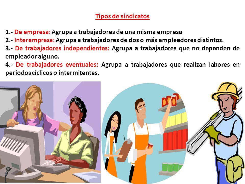 Tipos de sindicatos 1.- De empresa: Agrupa a trabajadores de una misma empresa.