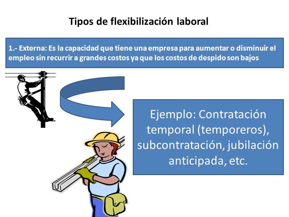 Tipos de flexibilización laboral