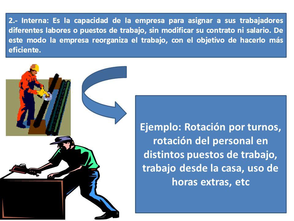 2.- Interna: Es la capacidad de la empresa para asignar a sus trabajadores diferentes labores o puestos de trabajo, sin modificar su contrato ni salario. De este modo la empresa reorganiza el trabajo, con el objetivo de hacerlo más eficiente.