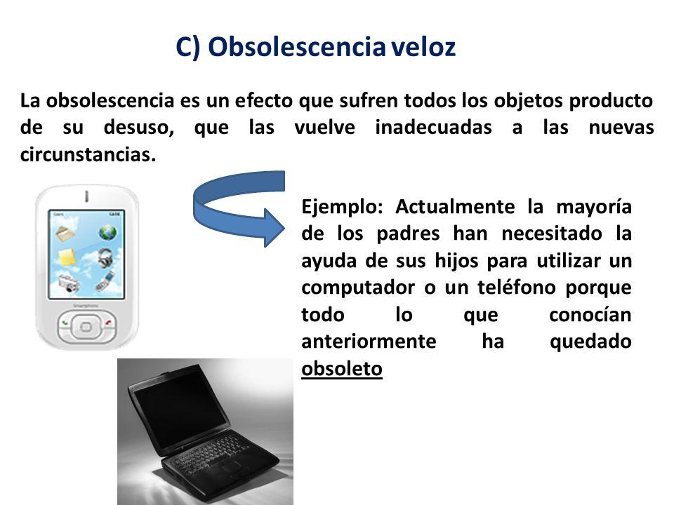 C) Obsolescencia veloz