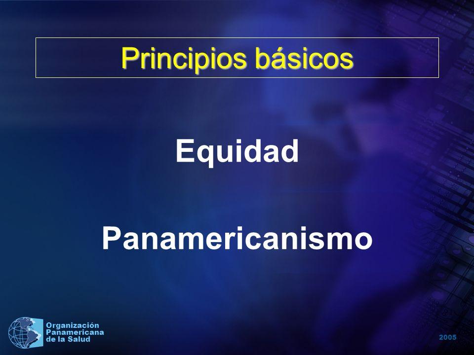 Equidad Panamericanismo