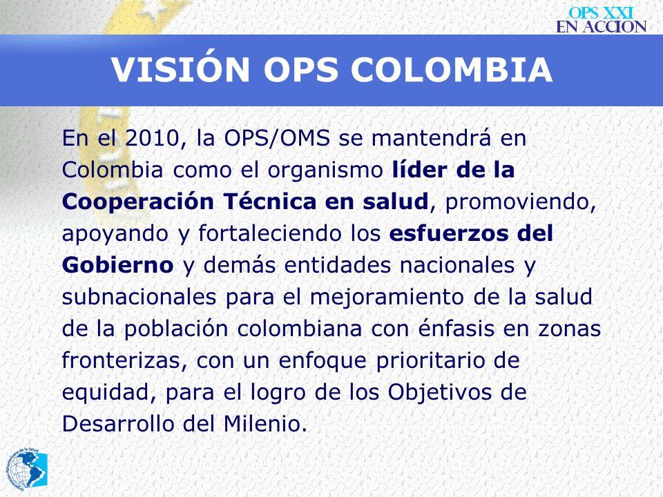 VISIÓN OPS COLOMBIA
