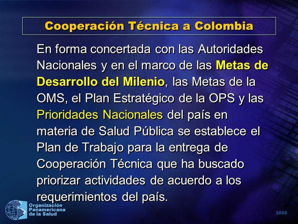 Cooperación Técnica a Colombia