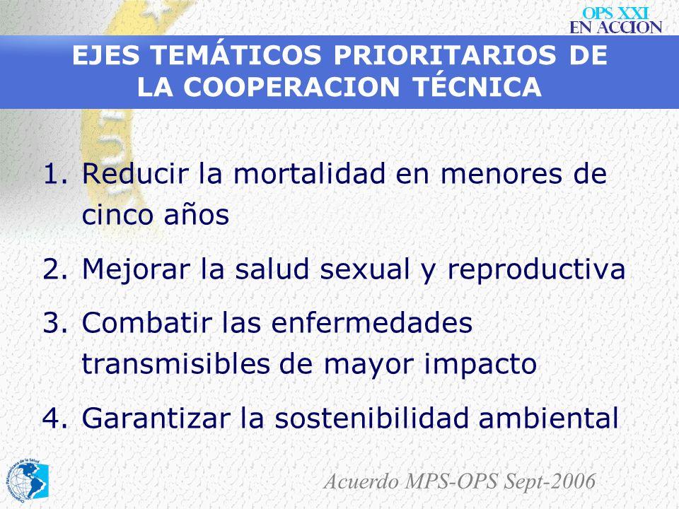 EJES TEMÁTICOS PRIORITARIOS DE LA COOPERACION TÉCNICA