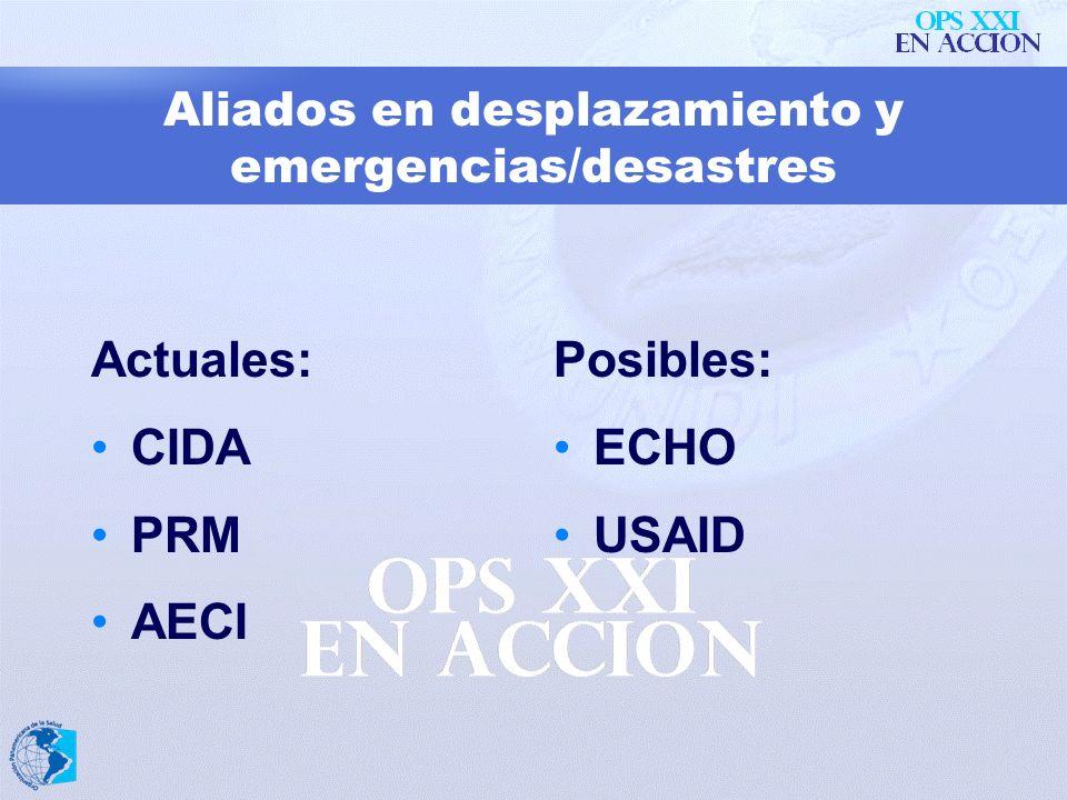 Aliados en desplazamiento y emergencias/desastres