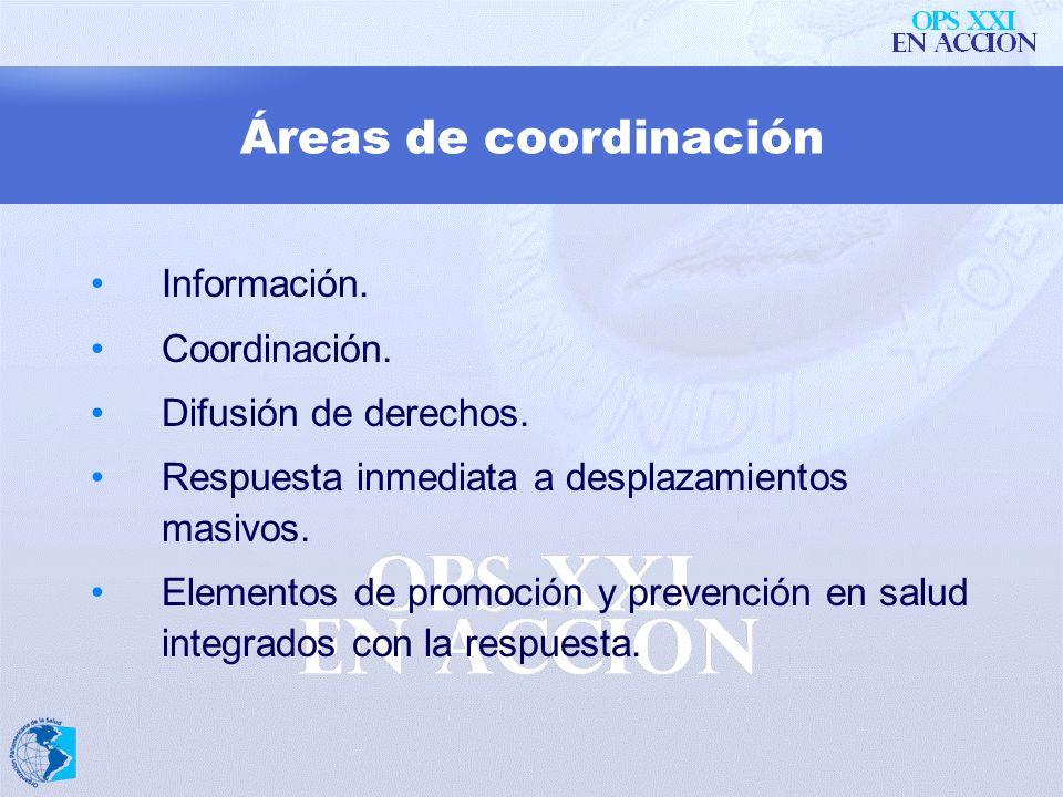 Áreas de coordinación Información. Coordinación. Difusión de derechos.