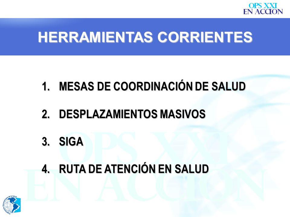 HERRAMIENTAS CORRIENTES