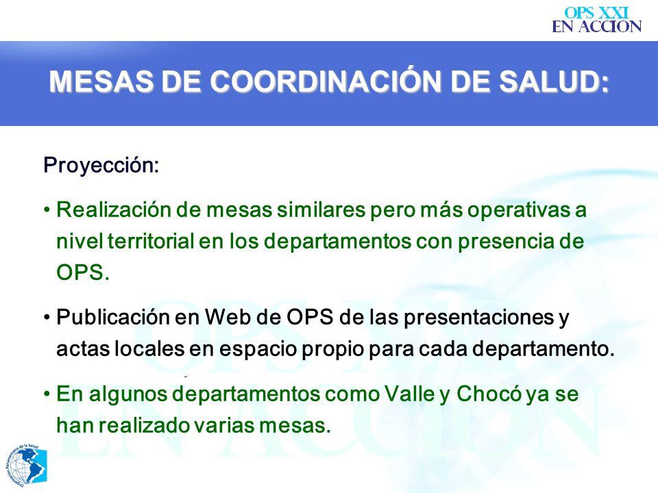 MESAS DE COORDINACIÓN DE SALUD:
