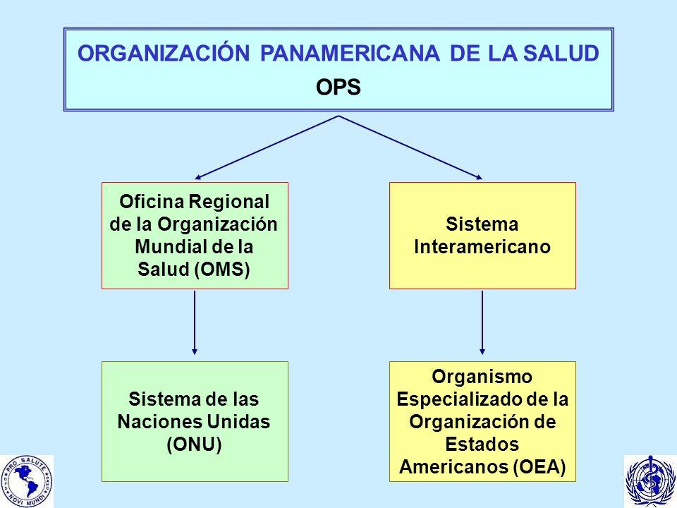 ORGANIZACIÓN PANAMERICANA DE LA SALUD OPS