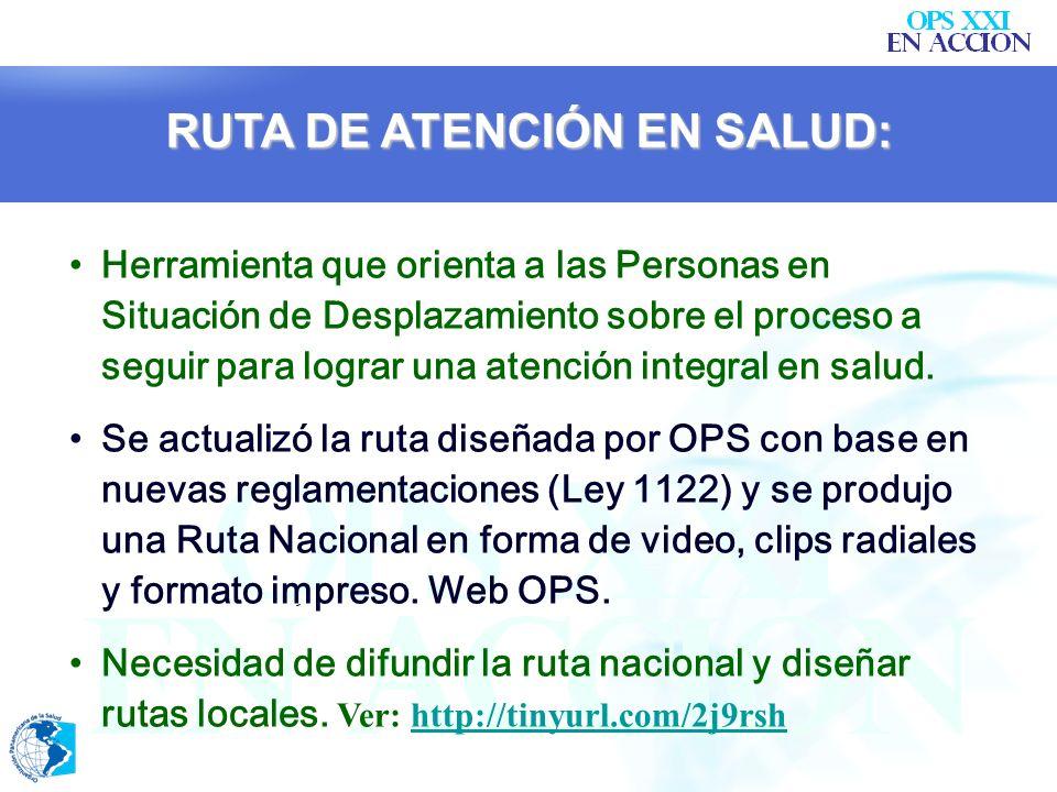 RUTA DE ATENCIÓN EN SALUD:
