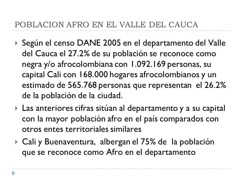 POBLACION AFRO EN EL VALLE DEL CAUCA